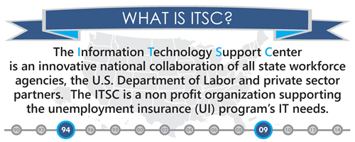 Welcome to the ITSC Website